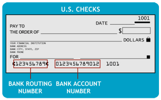 What Is the Bank Routing Number? - Bank Routing